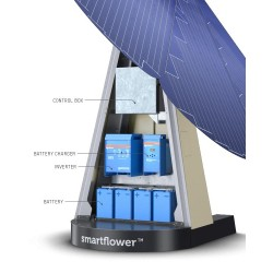 SmartFlower ™ Solar POP